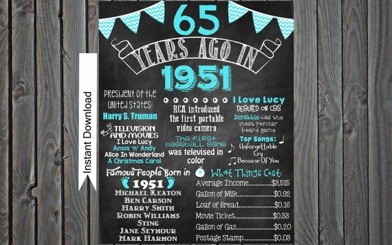 65th Birthday Chalkboard 1951 Poster 65 Years Ago in 1951 Born in 1951 65th Birthday Gift INSTANT DOWNLOAD