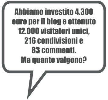 Calcolare il #ROI di un #blog