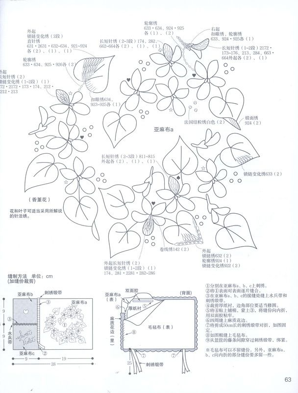 giftjap.info - Интернет-магазин   Japanese book and magazine handicrafts - Herb Embroidery on Linen Vol 2