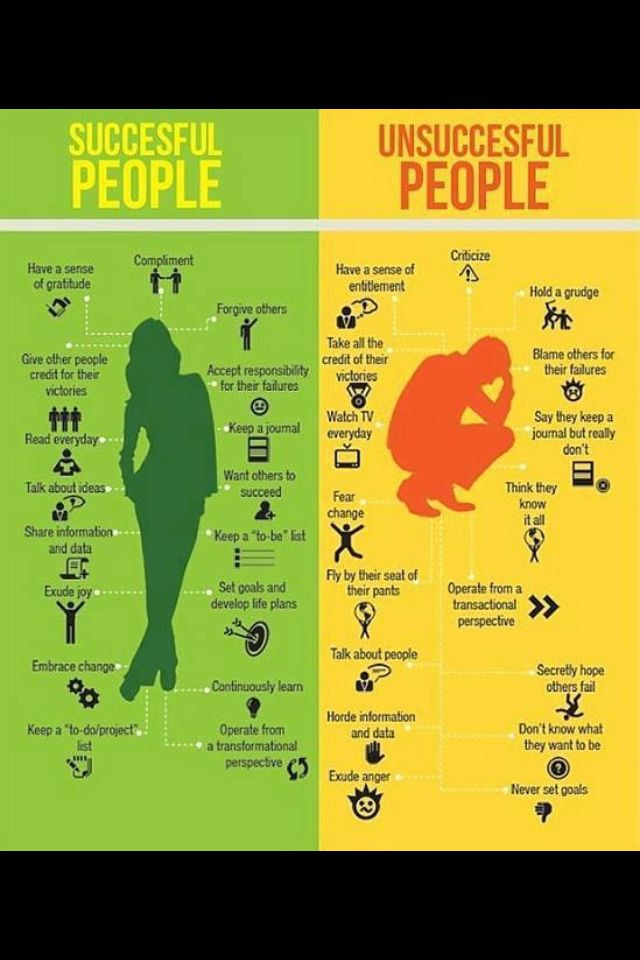 The unsuccessful people, believe they are successful only keeping those who believe it also in their glass house.