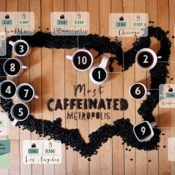 Most Caffeinated Metropolis - Andrea Langley