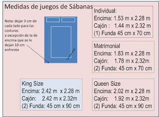 1000 ideas about medidas de cama matrimonial on pinterest for Medidas para sabanas king size