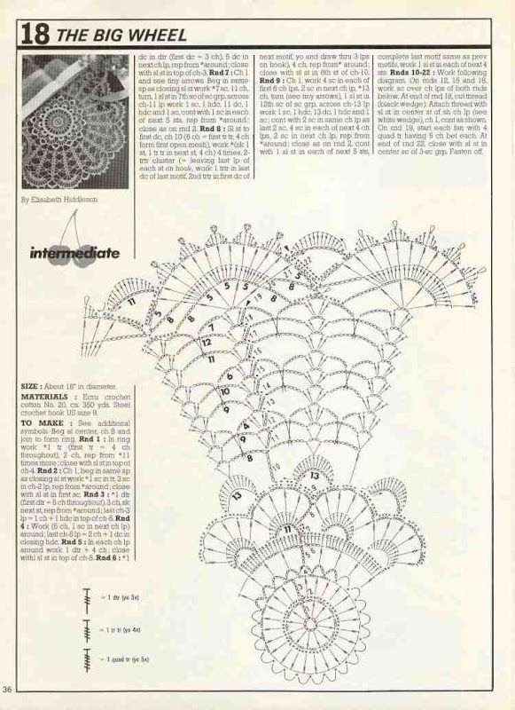 51 best crochet doily diagram images on pinterest crochet patterns decorative crochet magazines 2 tanja tanja picasa web albums ccuart Gallery