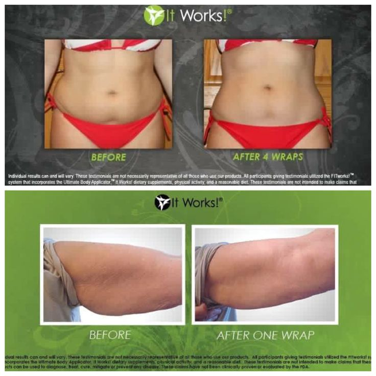 Now is the time! ⏰ With BOGO Wraps what is there not to love?  Don't wait  to make the change you have been wanting! Ask me how ItWorks! can change you! 859.630.4635, shmcgraw.myitworks .com #RemoveTheSpace #BOGOisBack #WrapIt #ItWorks