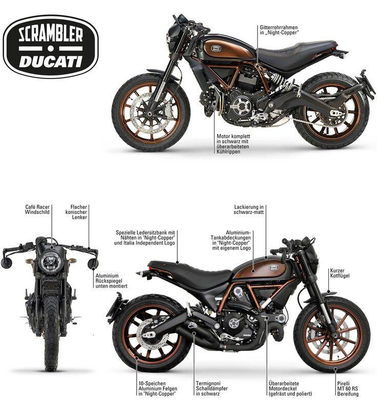 Ducati — Scrambler 800 Italia Independent ABS