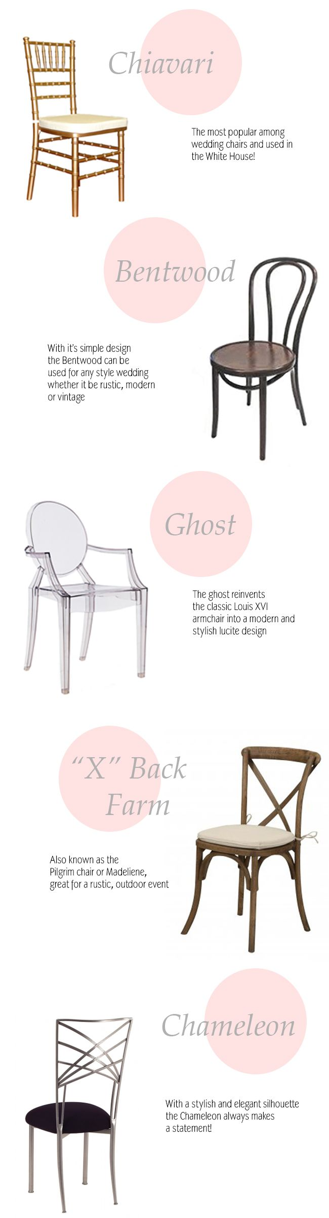 Top Five wedding chairs via Coastal Bride