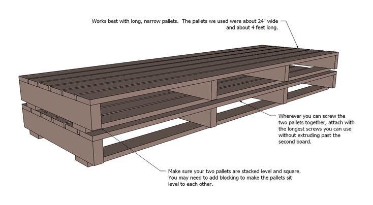 indoor pallet sofa instructions