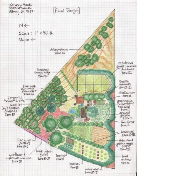 17 best images about permaculture on pinterest geoff for Permaculture exemple
