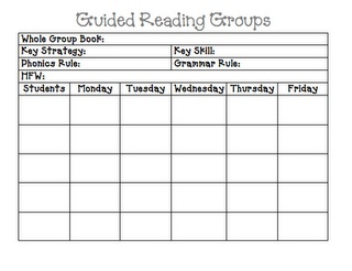 25 best ideas about guided reading plan template on pinterest