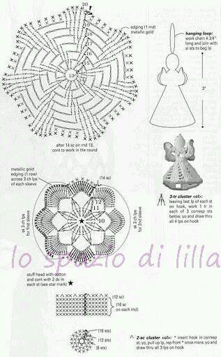 Systemy zbierania anioły szydełkowe / Crochet anioły kolekcja, darmowe wykresy