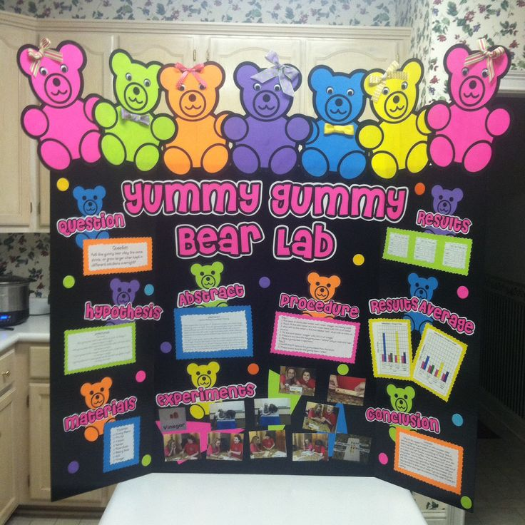 Yummy Gummy Bear Lab!!! LaraBeth and Caroline's science fair project.
