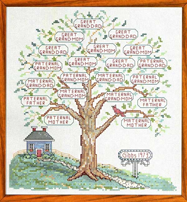 25 Best Family Tree Cross Stitch Images On Pinterest