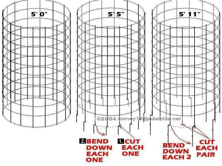No more Mr. Cheapy, I need STURDY tomato cages that will last - Growing Tomatoes Forum - GardenWeb
