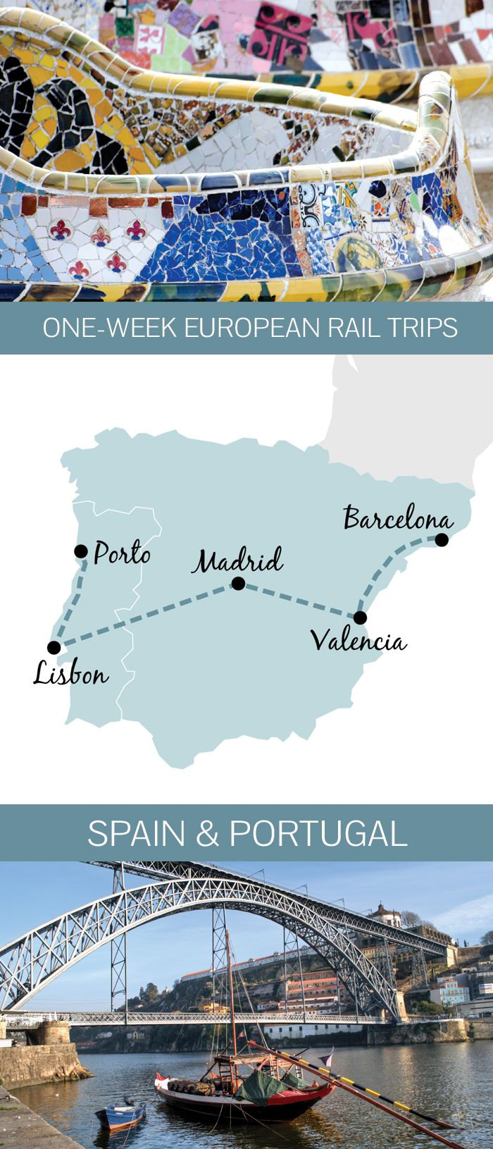 You don't need months to spare to see Europe by train – a one-week Spain and Portugal rail itinerary from Barcelona to Porto
