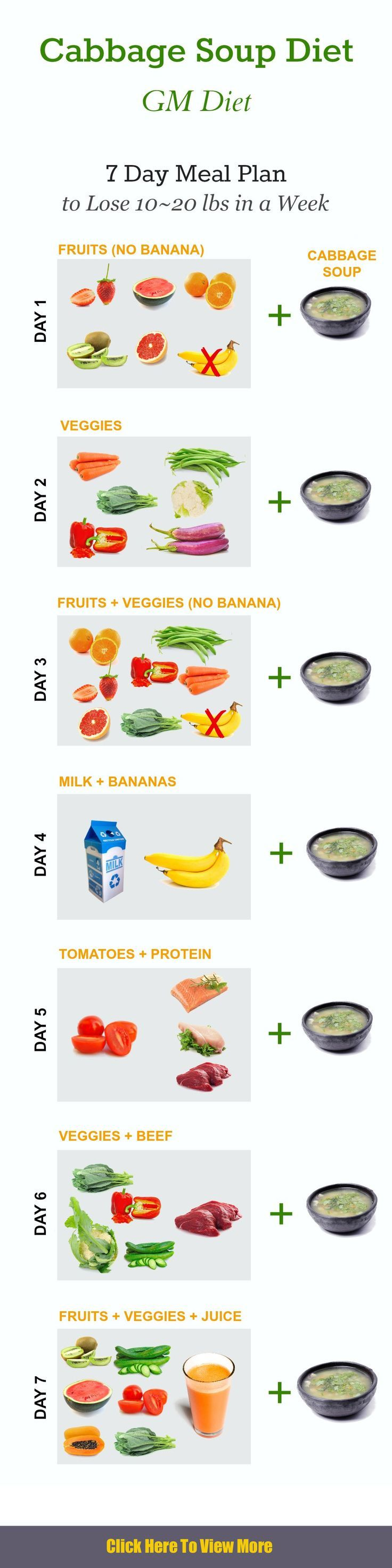 See more here ► https://www.youtube.com/watch?v=xctKmmiYuKo Tags: how 2 lose weight in 1 week, fast weight loss in 2 weeks,  - 7-Day GM Cabbage Soup Diet Plan to Lose 10-20 Pounds in a Week