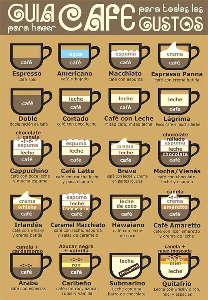 Cafes para todos los gustos. #infografía #café
