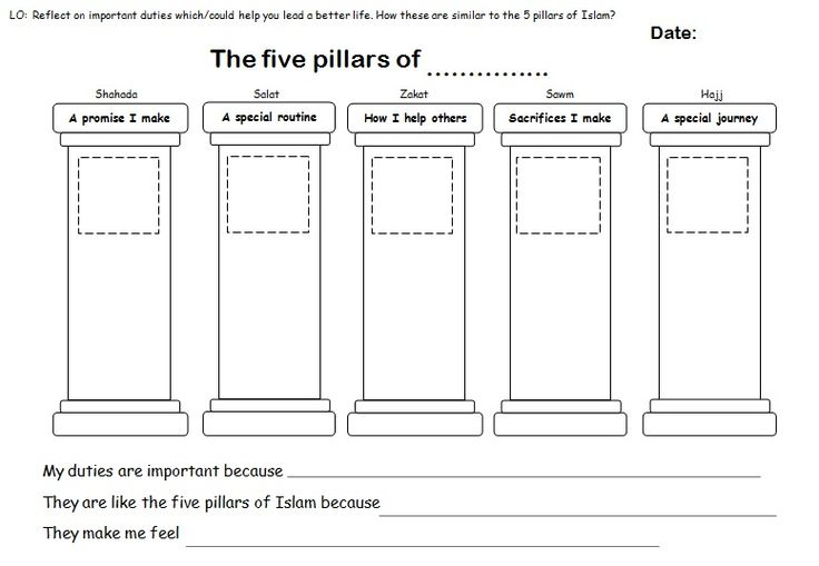 7 pillars of islam worksheet - Google Search