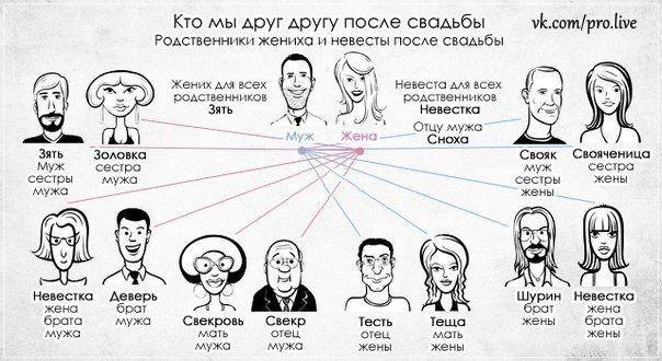 Сохранённые фотографии Юли | 1 771 фотография | ВКонтакте