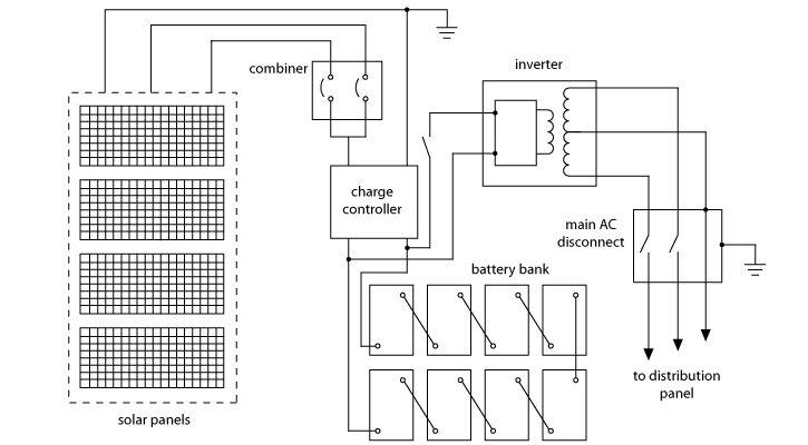 solar panel parallel wiring diagram on off grid solar panel diagram