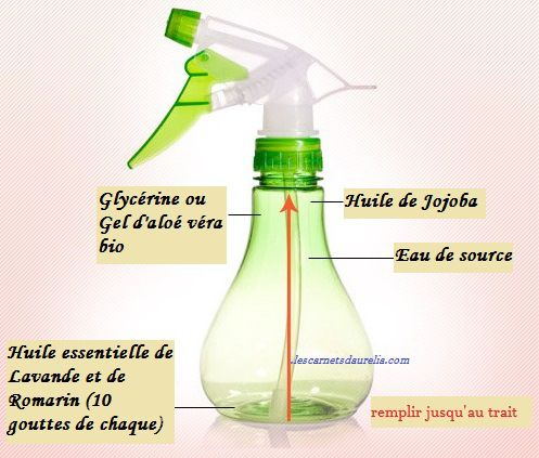 Vaporisateur hydratant pour les cheveux bouclés, frisés, crépus