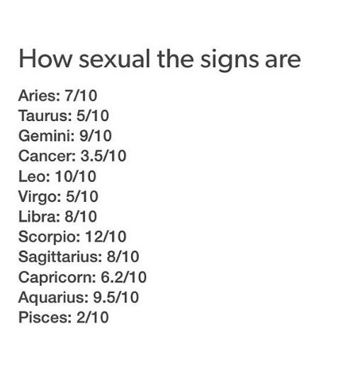 Think, that leo zodiac sex All above