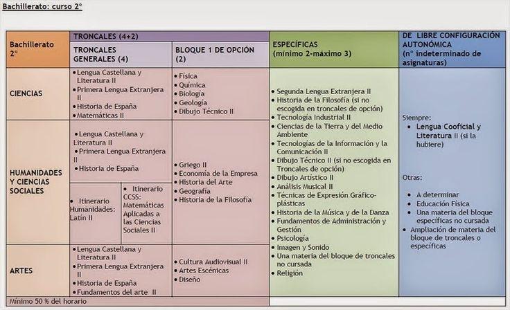 http://elblogdecesarmb.blogspot.com.es/2014/12/normal-0-21-false-false-false.html