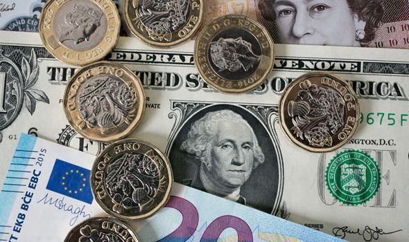 Pound Live Gbp Treading Water Against Euro And Us Dollar As