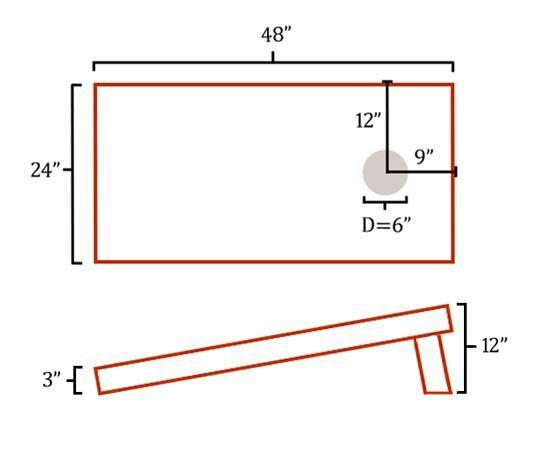 Corn hole boards  measurements