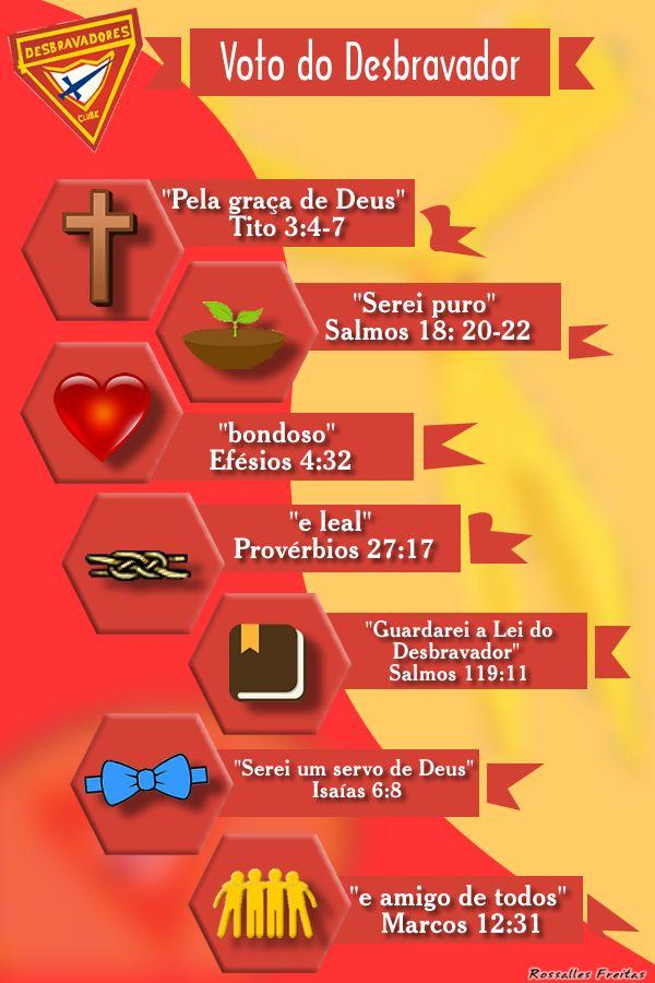 Pela graça de Deus...  By the grace of God...