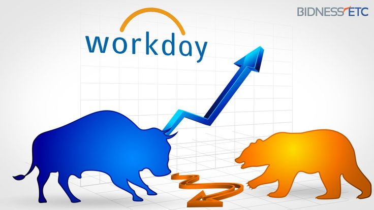 Workday Inc (WDAY) Tumbles 7% Despite In-line First-Quarter Results