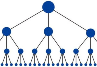 Awesome!! create a 6000 backlink pyramid for $5 >> backlink pyramid, xrumer, profiles --> http://fiverr.com/portron/create-a-3000-backlink-pyramid