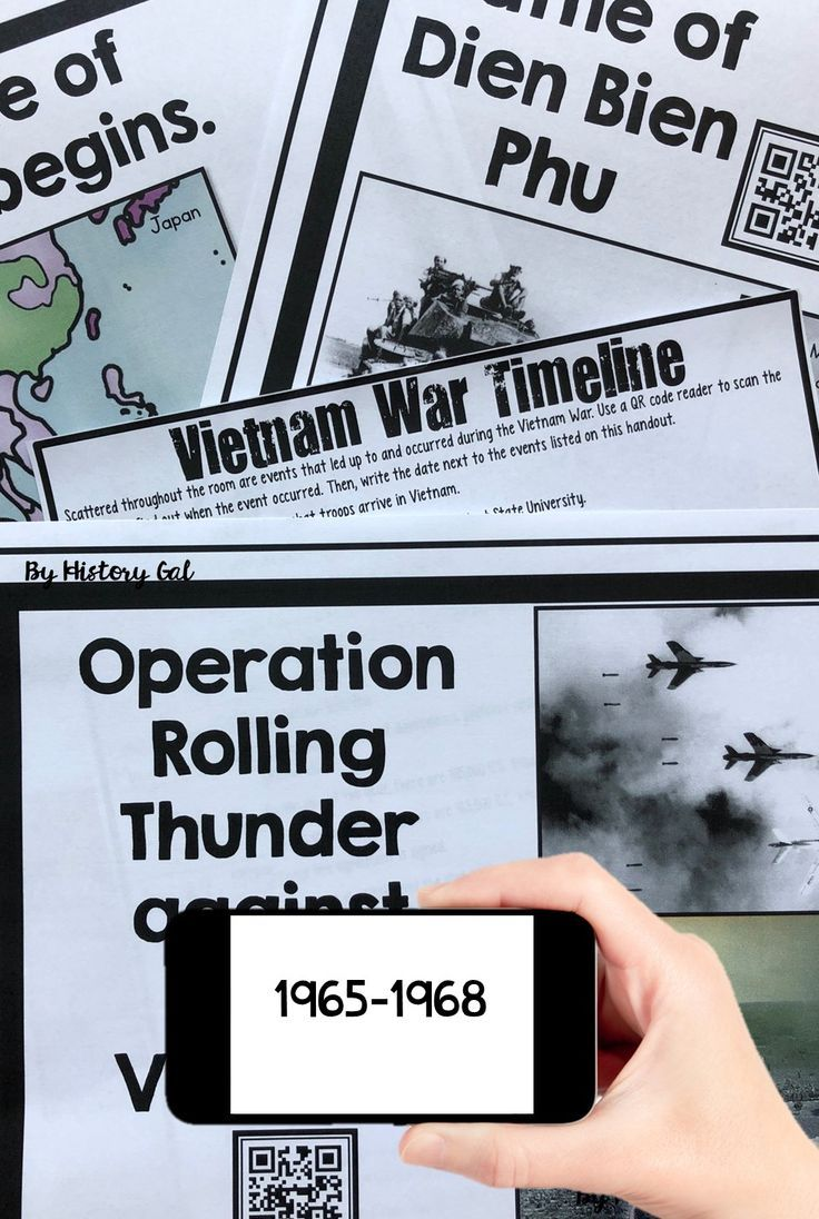 This Engaging Activity Gets 9th 10th And 11th Graders Moving Around The Classroom And Learning About Ev Vietnam War Vietnam War Activities Vietnam War Photos