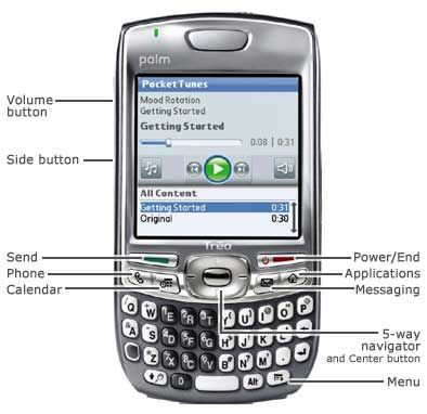 My choice of Smartphone - My handheld computer can still be operated where there is no network coverage.  I always have all of my info at hand.  My keuse van Slimfoon/Handrekenaar. Werk soos 'n droom.