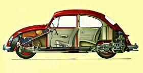 Volkswagen Escarabajo (Vochos): VW Sedan - Diagrama & Motor Parts