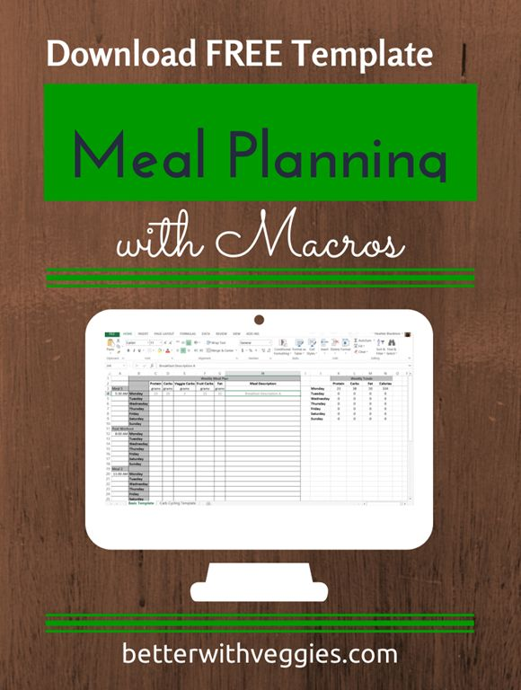 Meal Planning with Macros Template