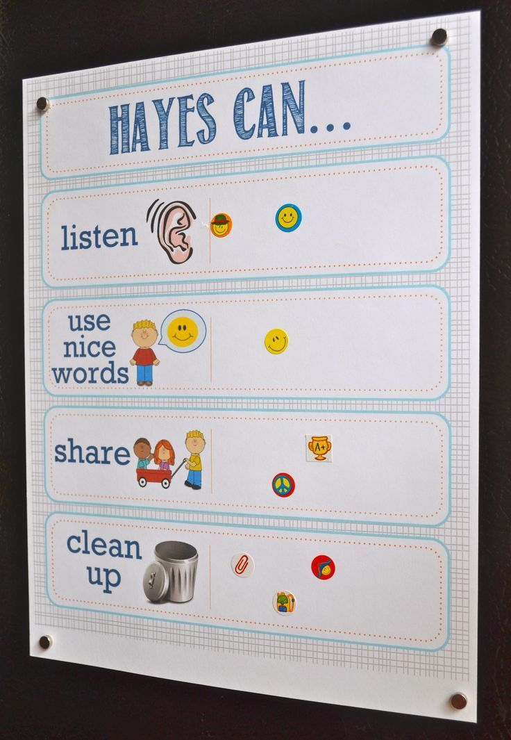 I really like the look of this toddler incentive chart. #positiveparenting #parenting