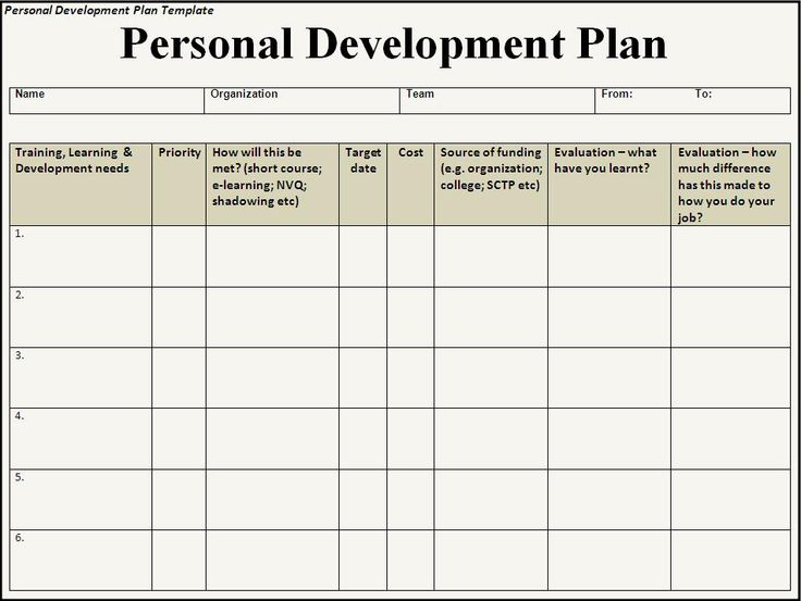 Best 25+ Personal development plan template ideas on Pinterest - personal development example