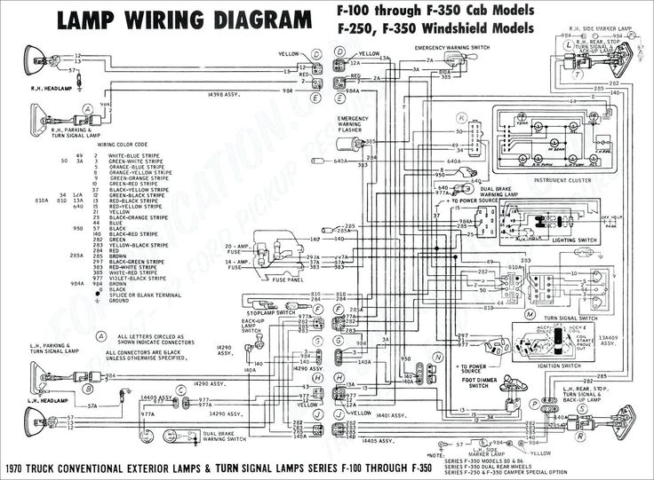 2005 Dodge Grand Caravan Wiring Diagram in 2020