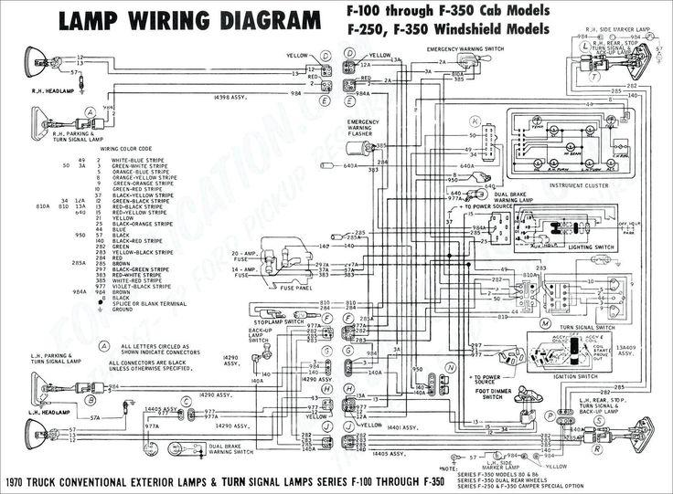 2005 dodge grand caravan wiring diagram in 2020