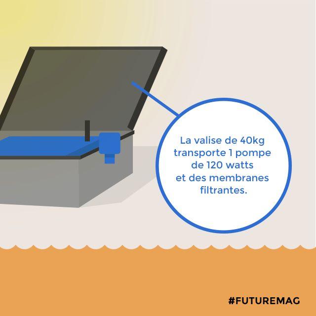 eau potable autonome