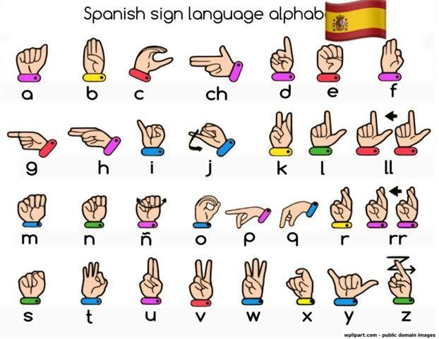 Connu Les 258 meilleures images du tableau Deaf Culture sur Pinterest  XJ13