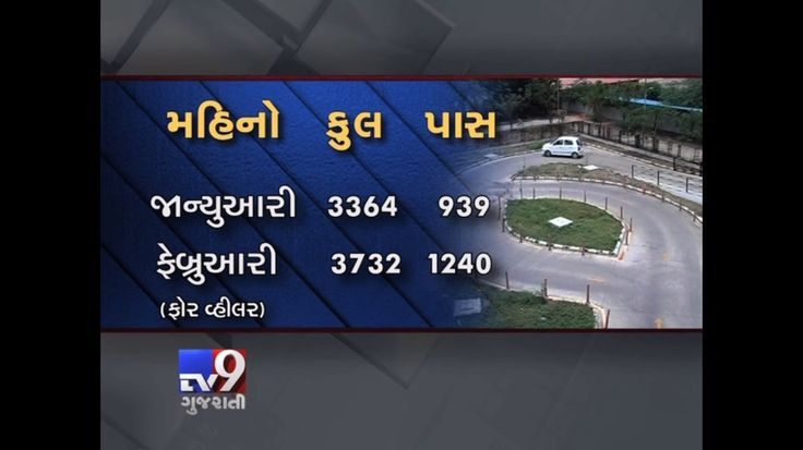 Surat : Driving on the roads of Surat could soon get safer. In a bid to ensure stricter processing of licences and thus curb accidents, the transport department has started rigorously testing applicants of permanent and learner's licences. As a result, nearly 60% of the applicants couldn't clear the test for a permanent driver's licence.  Subscribe to Tv9 Gujarati https://www.youtube.com/tv9gujarati Like us on Facebook at https://www.facebook.com/tv9gujarati