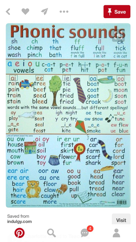 1213 best didaktic images on Pinterest | Autism, Literacy activities ...
