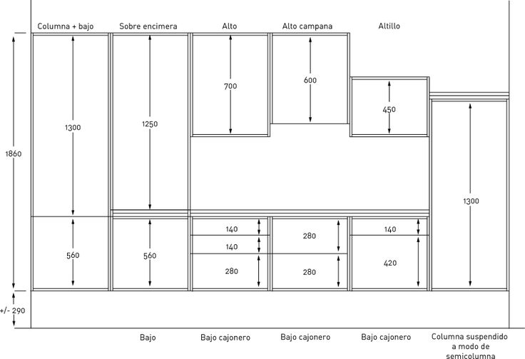 M s de 25 ideas incre bles sobre armarios de cocina for Suelos laminados valladolid