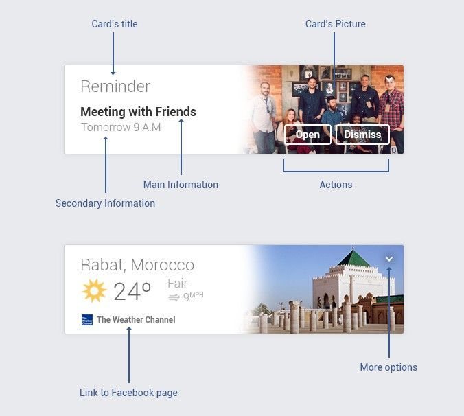 Facebook Cards : A Google Now approach to the Facebook timeline — Medium
