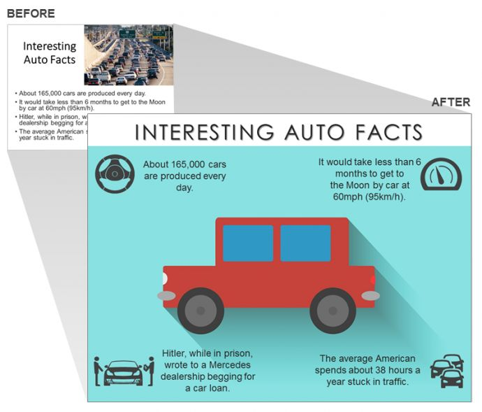 Auto Industry Presentation Slide
