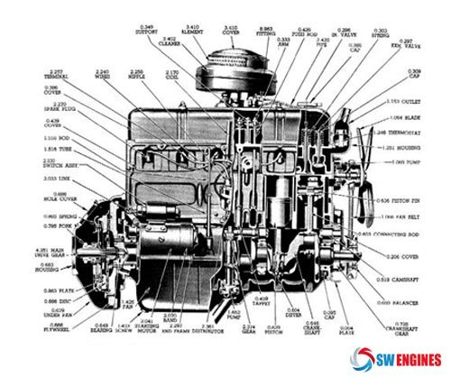 chevrolet 235 & 261 engine diagram #swengines | engine diagram | 57 chevy  trucks, bus engine, chevy transmission