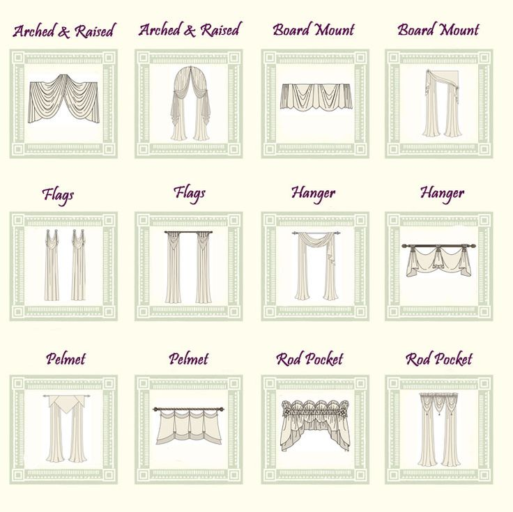 Find This Pin And More On DIY CURTAIN SWAGS.