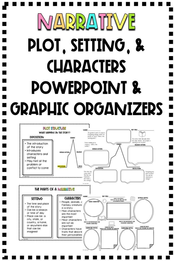 Plot Setting Characters Powerpoint And Graphic Organizers Worksheets Graphic Organizers Character Lessons Writing Graphic Organizers