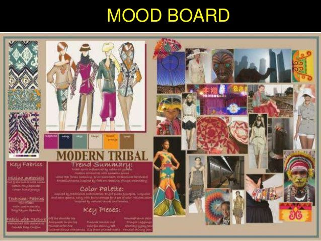 Fashion Designer Message Boards